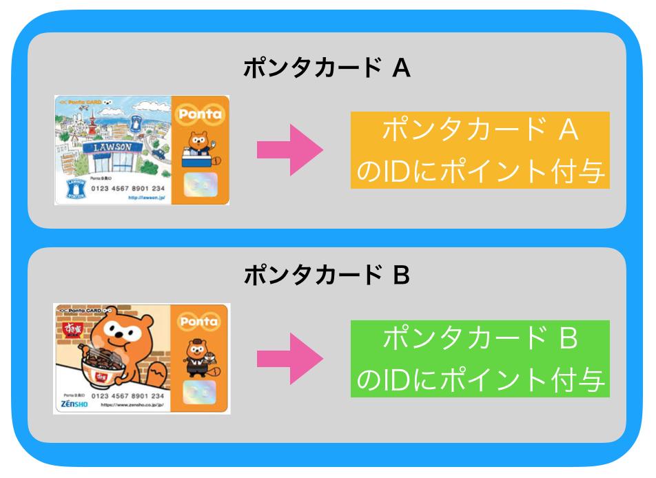 f:id:tanakayuuki0104:20191026103348p:plain
