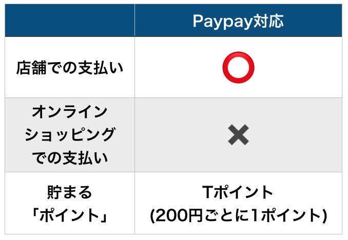 f:id:tanakayuuki0104:20191105045419p:plain