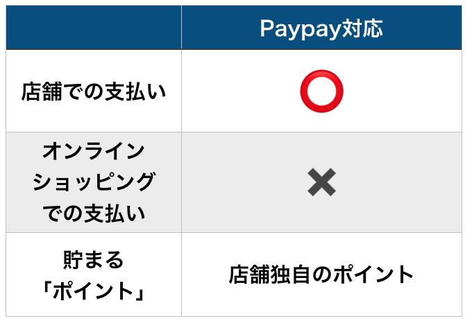 f:id:tanakayuuki0104:20191105050627p:plain