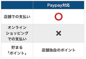 f:id:tanakayuuki0104:20191105051222p:plain
