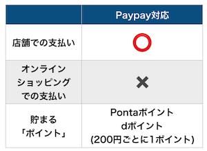 f:id:tanakayuuki0104:20191105052933p:plain