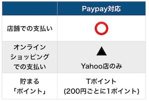 f:id:tanakayuuki0104:20191105053151p:plain