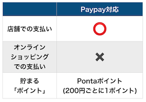 f:id:tanakayuuki0104:20191105053648p:plain