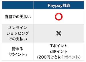 f:id:tanakayuuki0104:20191105053753p:plain