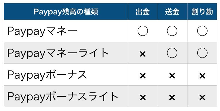f:id:tanakayuuki0104:20191109065121p:plain