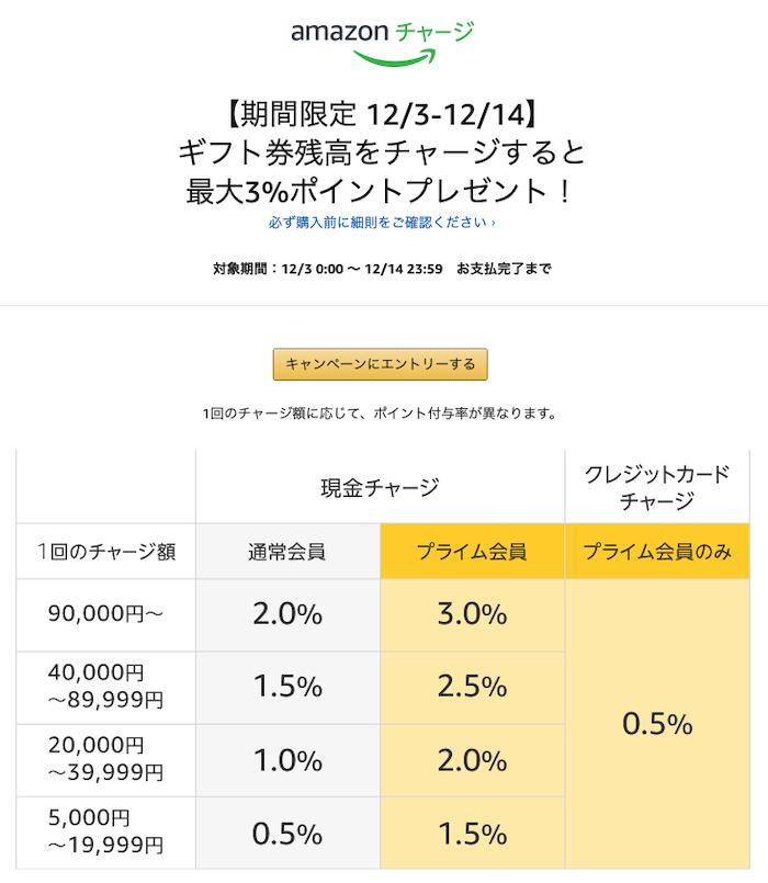 f:id:tanakayuuki0104:20191214162433p:plain