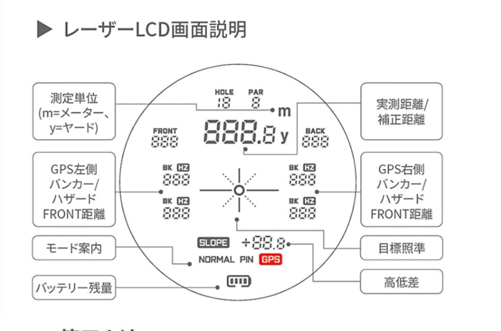 ゴルフレーザー計測器ボイスキャディGL1