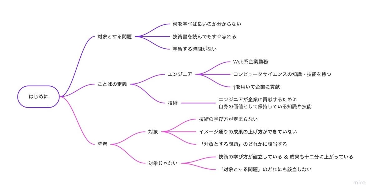f:id:tanaken0515:20200512095849j:plain