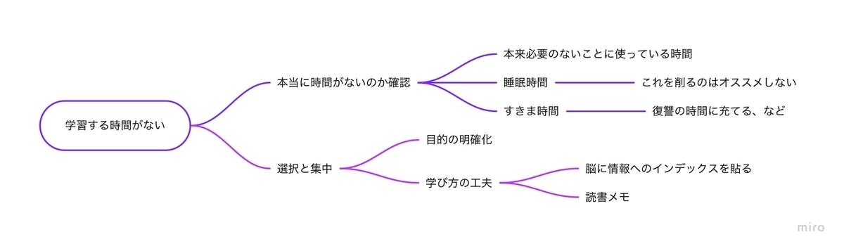 f:id:tanaken0515:20200512095955j:plain