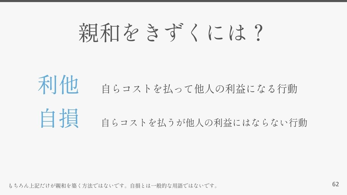 f:id:tanaken0515:20200729091514j:plain