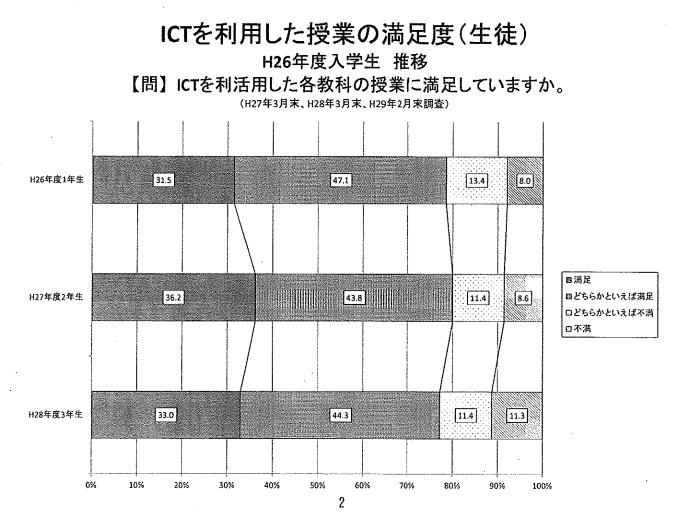 f:id:tanakou64:20170502082246p:plain
