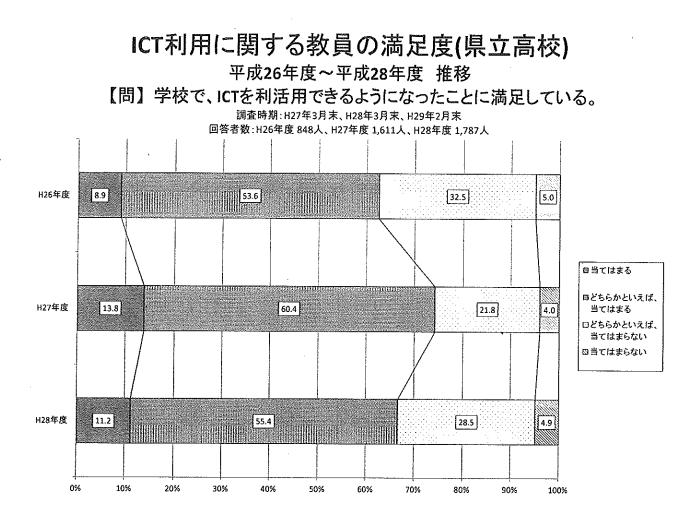 f:id:tanakou64:20170502082801p:plain