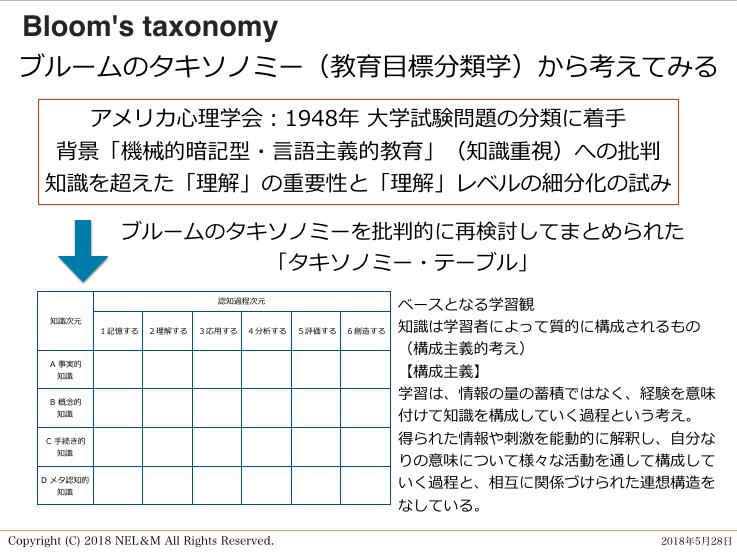 f:id:tanakou64:20180619184916p:plain