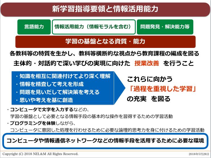 f:id:tanakou64:20180619190012p:plain