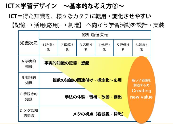 f:id:tanakou64:20180619191444p:plain