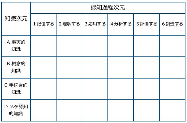 f:id:tanakou64:20180620211127p:plain