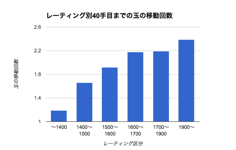 f:id:tanase_yasushi:20141028183837p:image
