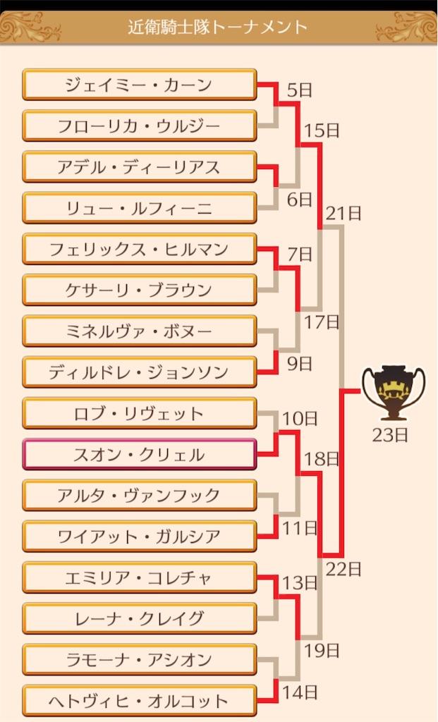 f:id:tanato46:20180208004841j:image