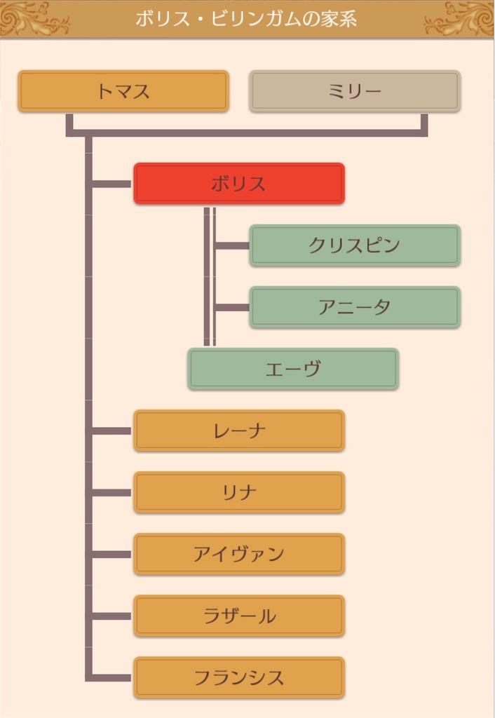 f:id:tanato46:20180331152022j:image