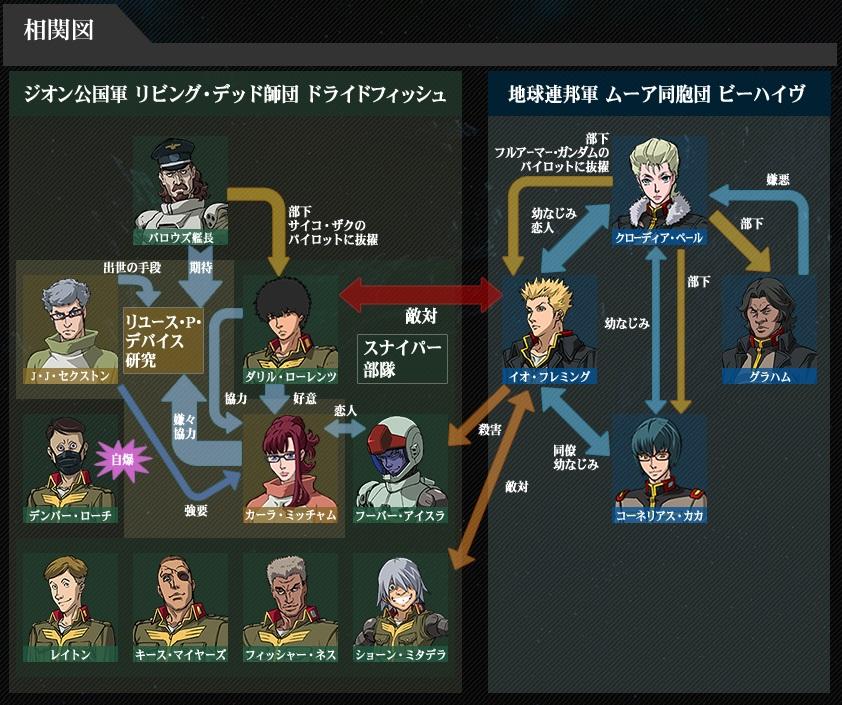 f:id:tanazashi:20160621182210j:plain