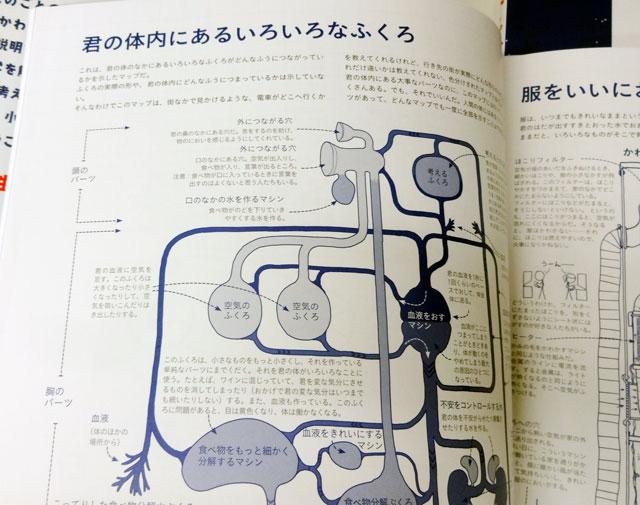 f:id:tanazashi:20161206175439j:plain