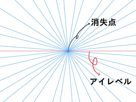 f:id:tanazashi:20161207153433p:plain