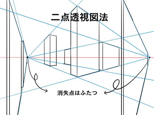 f:id:tanazashi:20161207153706p:plain