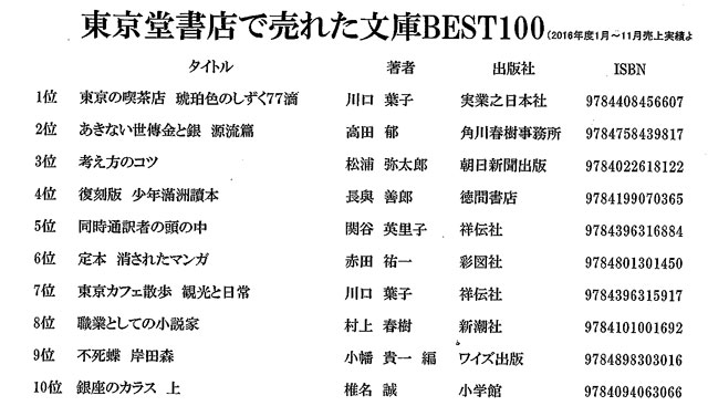 f:id:tanazashi:20170124174415j:plain