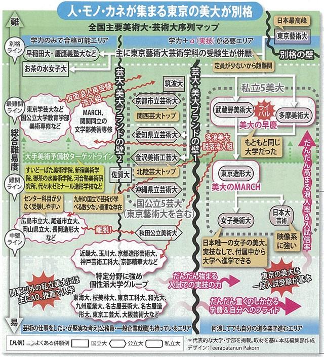 f:id:tanazashi:20170407171322j:plain
