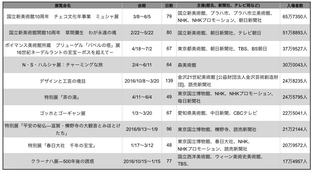f:id:tanazashi:20170725180809p:plain