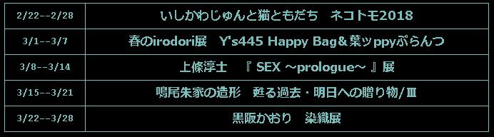f:id:tanazashi:20180223095412p:plain