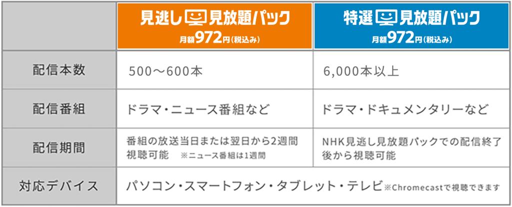 f:id:tanazashi:20180904202601p:plain