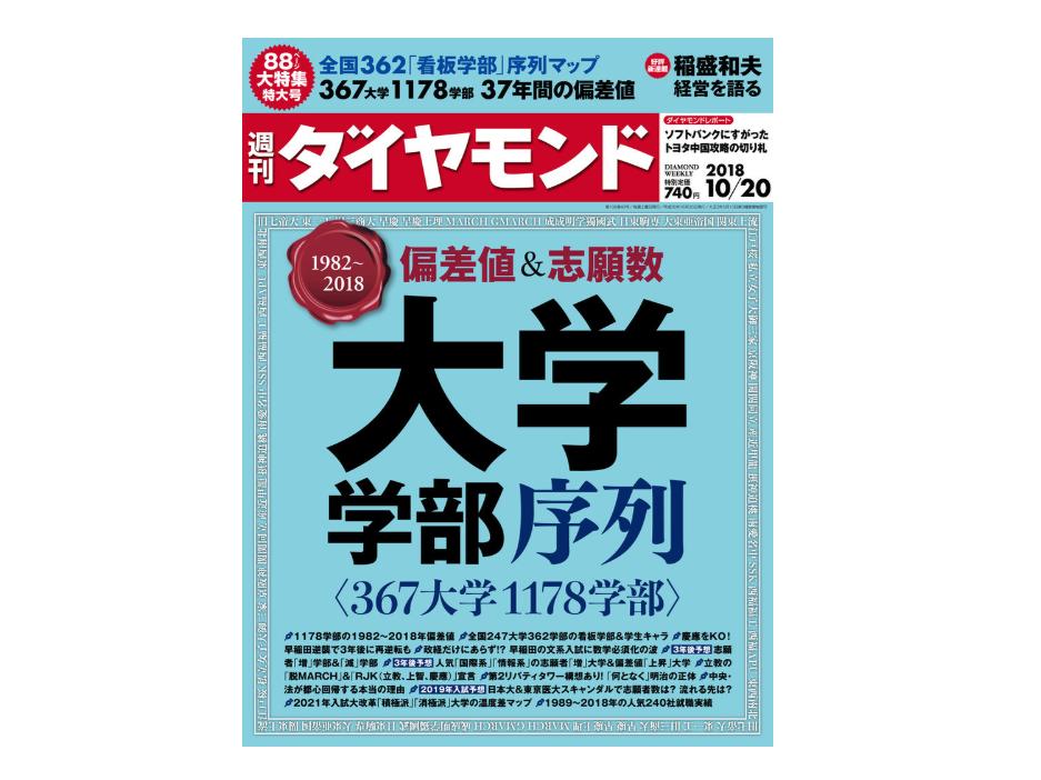 f:id:tanazashi:20181015173037p:plain