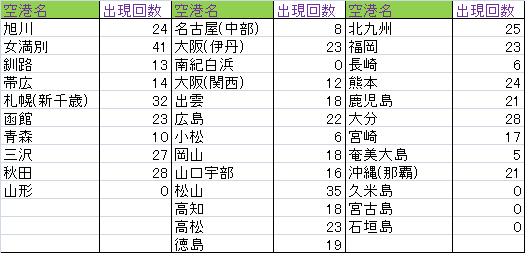 f:id:tanegashimapi:20170505032622p:plain