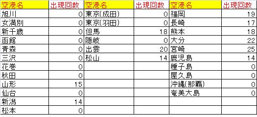 f:id:tanegashimapi:20170505032640p:plain