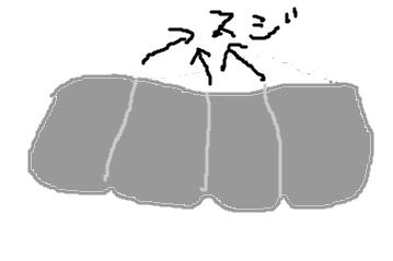 f:id:tanegashimapi:20170619195202p:plain