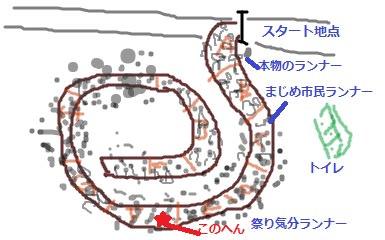 f:id:tanegashimapi:20170907141317j:plain