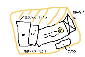 f:id:tanegashimapi:20170922211359j:plain