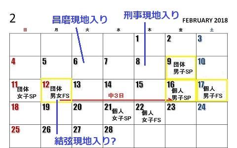 f:id:tanegashimapi:20180205004653j:plain