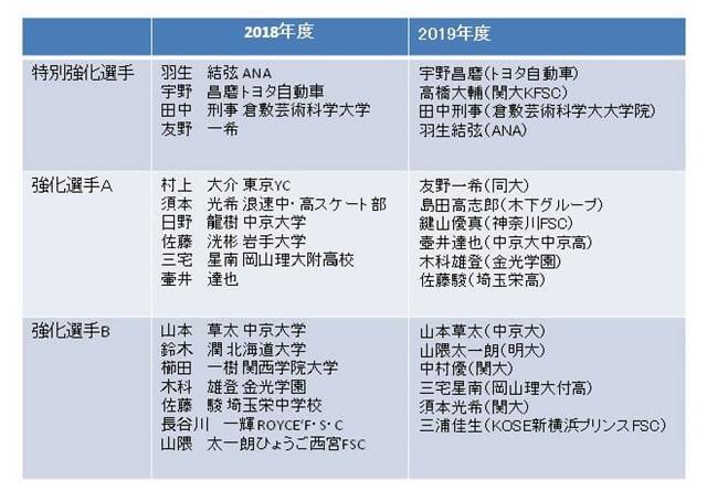 f:id:tanegashimapi:20190426003216j:plain