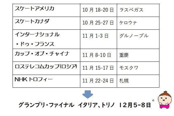 f:id:tanegashimapi:20190620020347j:plain