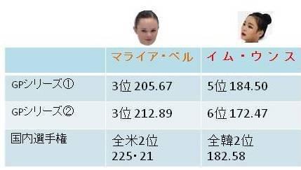 f:id:tanegashimapi:20200215203255j:plain