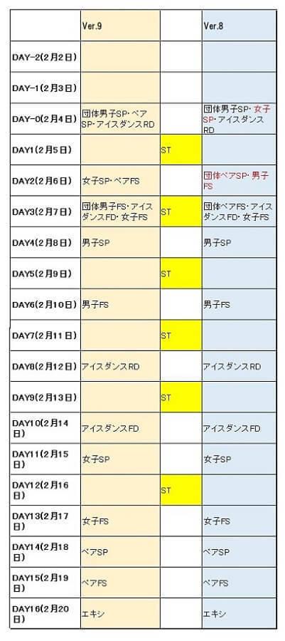 f:id:tanegashimapi:20210610231428j:plain