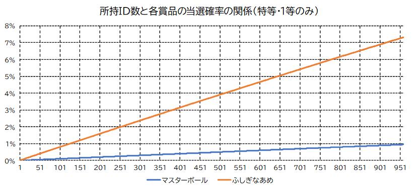 f:id:tangential_star:20210208165840p:plain