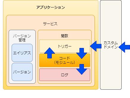 f:id:tangniu:20210130001147p:plain