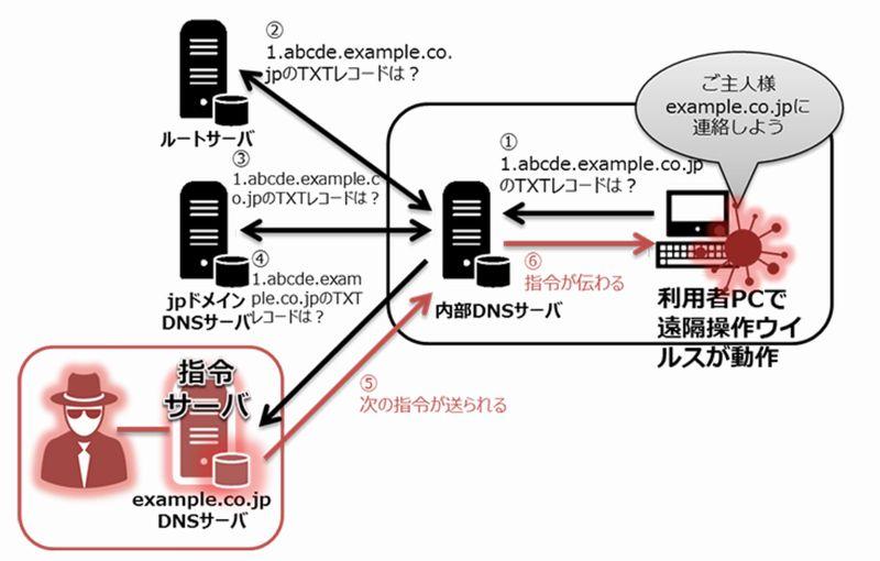 f:id:tanigawa:20160601204744j:plain