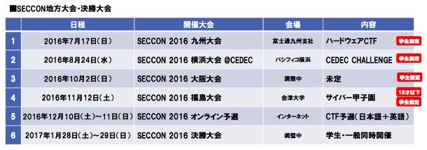 f:id:tanigawa:20160609040428j:plain