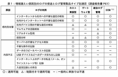 f:id:tanigawa:20160610182056j:plain