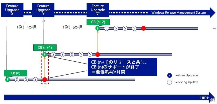 f:id:tanigawa:20160614181455j:plain