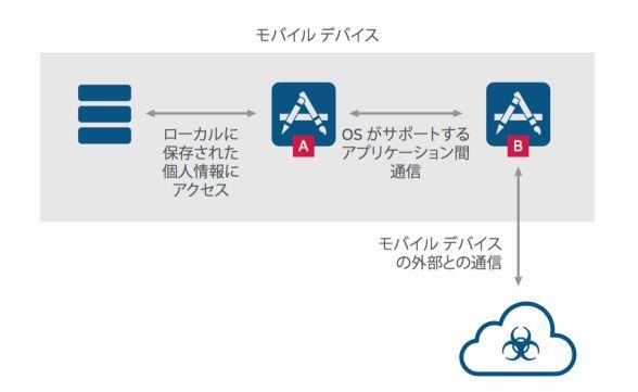 f:id:tanigawa:20160621052816j:plain